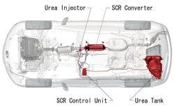 SUV-ul sportiv CX-7 de la Mazda este primul automobil produs de un contructor nipon care sa fie echipat un sistem SCR (Selective Catalytic Reduction) cu uree. Acesta vine impreuna cu motorul MZR-CD de 2,2 litri turbo diesel . Sistemul SCR purifica oxizii de azot care sunt prezenti in gazele de evacuare la motoarele diesel . Acest sistem vine impreuna cu noul mot...
